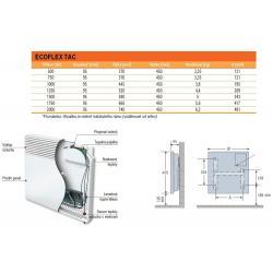 Přímotopný konvektor Ecoflex TAC 10 obr.2